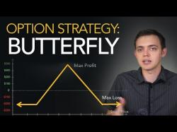 Binary Option Tutorials - Global Option Strategy Option Trading Strategy: Setup a Bu