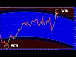 Traderush binary options trading strategy