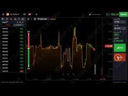 Binary option indicator trader elite