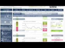 Binary Option Tutorials - Option888 Geld Verdienen   Durch  Binären Op