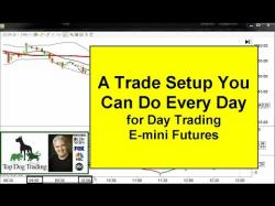 Binary Option Tutorials - trader barry Day Trading Emini Futures Trade Set