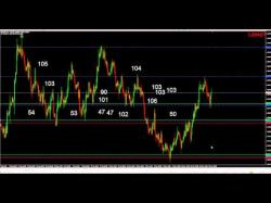 Binary Option Tutorials - Binary8 Strategy Successful Forex Hedge Strategy tha