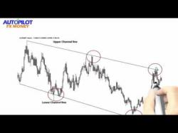 Binary Option Tutorials - forex channel ►►How To Use Channels In Forex