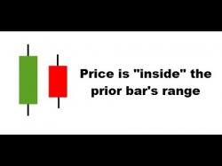 Binary Option Tutorials - trading strategyhow Inside Bar Trading Strategy: How to