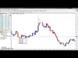 Binary Option Tutorials - Best Binary Options Video Course Binary Options Price Action Strateg