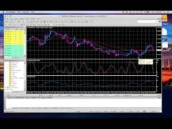 Binary Option Tutorials - forex broker Simple forex trend following tradin