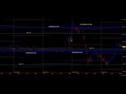 Binary Option Tutorials - trader follows NQ Futures Follows the Plan