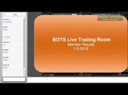 Binary Option Tutorials - forex successful Forex trading courses