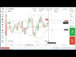Binary Option Tutorials - IQ Option 3 min  Secreti Iq Option 12, 150 $