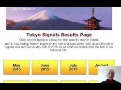 Binary Option Tutorials - trading rules buy forex signals