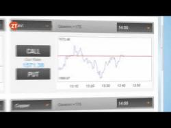 Binary Option Tutorials - ZoomTrader Strategy Was ist ein Digital Auftrag    bin�