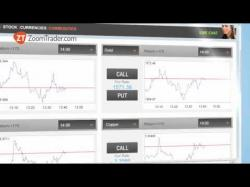 Binary Option Tutorials - ZoomTrader Strategy What is Digital order     Binary Op
