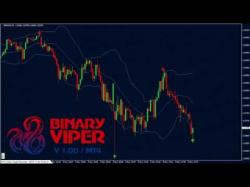 Binary Option Tutorials - IG Binaries Strategy FREE MT4 Indicator for Binary Optio
