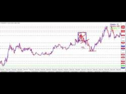 Binary Option Tutorials - trading review FOREX Eur Usd Monthly Overview of r