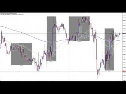 Binary Option Tutorials - forex bank Forex Bank Trading Strategy - Live