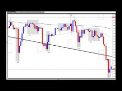 Binary Option Tutorials - forex bank Introduction to Forex Bank Trading