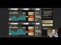 Binary Option Tutorials - LBinary Options Video Course Nadex Binary Options Trading Review