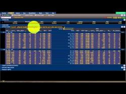 Binary Option Tutorials - Interactive Options Video Course Beginners Options Setup in TOS expl