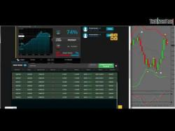 Binary Option Tutorials - binary options agimat BINARY OPTIONS TOPSPECIAL2M3M5M SYS