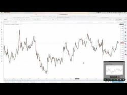 Binary Option Tutorials - forex automated Trading the forex