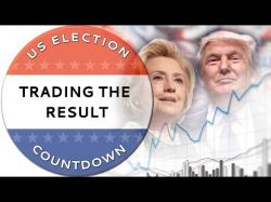 Binary Option Tutorials - IG Binaries US election countdown: trading the