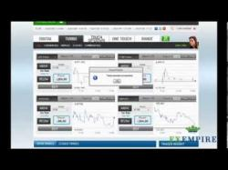 Binary Option Tutorials - ZoomTrader Review Zoomtrader Review 2014 - Zoom Trade