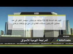 Binary Option Tutorials - AlfaTrade Review Daily Financial Review- 05-04-2016