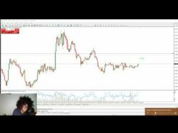 Binary Option Tutorials - trader performance Technical Analysis & Live Day Tradi
