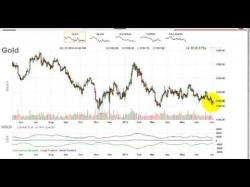 Binary Option Tutorials - forex factory Forex Trading -  How Option Premium