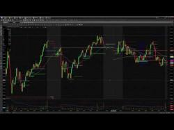 Binary Option Tutorials - trading momentum Jeff's Options Trade Nets 20% ROI o