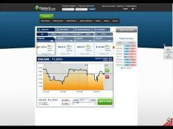 Binary Option Tutorials - Opteck Review Opteck Binary Option & $750 No Depo