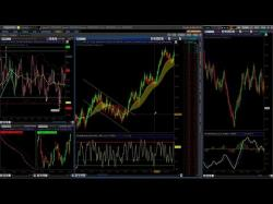 Binary Option Tutorials - trading momentum Trading Strategies (momentum) for B