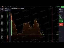 Binary Option Tutorials - Alliance Options Video Course Aaa Binary Options Mt4 Indicator Fo