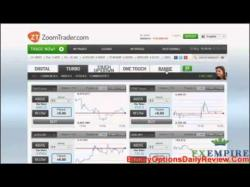Binary Option Tutorials - ZoomTrader Review ZoomTrader Review   ZoomTrader Bina