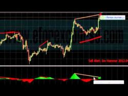 Binary Option Tutorials - trading pofits Best Forex Trading Simulator For Co