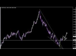Binary Option Tutorials - trading idea Idea de Trading 19 May