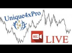 Binary Option Tutorials - trading made Unique4xPro - Forex Trading Made Si