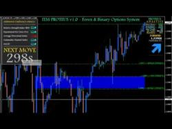 Binary Option Tutorials - Binary BrokerZ Review Binary Stock Trading Scams ★ Onetwo