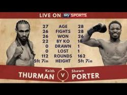 Binary Option Tutorials - WinnerOptions Video Course Dwyer 6-24-16 Keith Thurman v. Shaw
