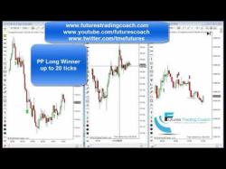 Binary Option Tutorials - trading daily 062416 -- Daily Market Review ES CL