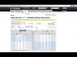 Binary Option Tutorials - Binary Royal Video Course How to Buy and Sell calls and puts