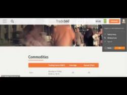 Binary Option Tutorials - Binary Options 360 Review Trade360 Review By FXEmpire.com