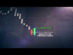 Binary Option Tutorials - IQ Option Video Course 5  Piercing Line Candlestick Patter
