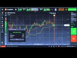 Binary Option Tutorials - IQ Option Video Course IQ Option earn $500 in 4 minutes at