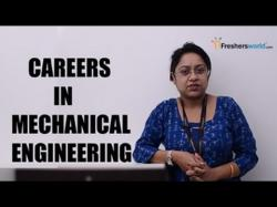 Binary Option Tutorials - HY Options Video Course CAREERS IN MECHANICAL ENGINEERING -