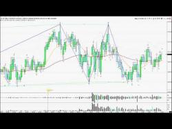 Binary Option Tutorials - trading group DELTA TRADING GROUP - LIVE TRADE DA