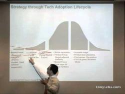 Binary Option Tutorials - AAoption Strategy Strategy Through the Lifecycle (1/2