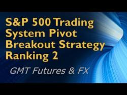 Binary Option Tutorials - GMT Options Strategy S&P 500 Trading System Pivot Breako