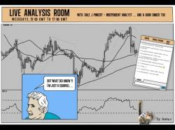 Binary Option Tutorials - trader interview Forex Live Analysis Room Show 568th