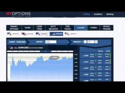 Binary Option Tutorials - UKOptions Review UKOptions Review - is UKOptions a s